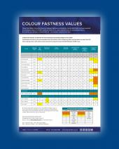 Colourfastness