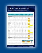 Combed LYCRA® Colourfastness